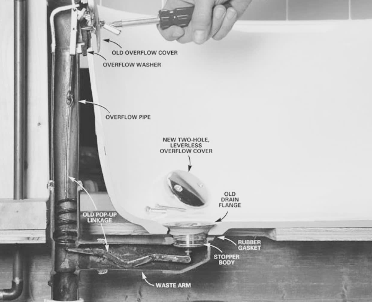 How To Fix A Bathtub Or Sink Pop Up Stopper Automatic Bathroom Wiring Diagrams For The Wire Coat Hanger Not Bend Easly I Had Tape It First Hope Helps