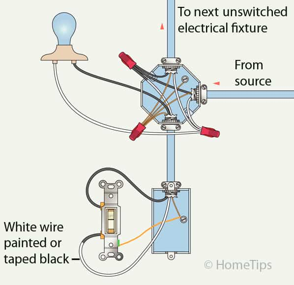 Standard Single-Pole Light Switch Wiring | HomeTipsHomeTips