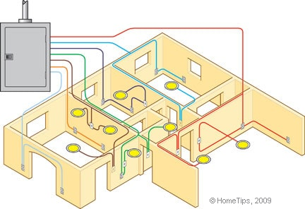 [SCHEMATICS_4NL]  The Main Electrical Panel & Subpanels | HomeTips | Outdoor Kitchen Electrical Wiring Diagram |  | HomeTips