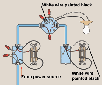 Three-Way Switch Wiring | How to Wire 3-Way Switches | HomeTips