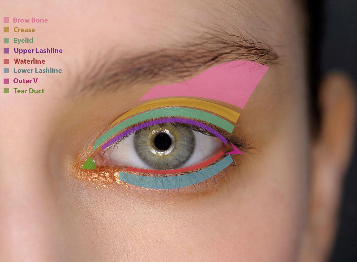 Applying Makeup Around Eyes   Saubhaya