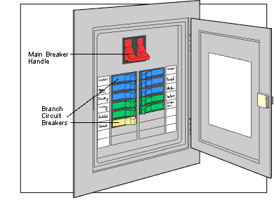 How to Map House Electrical CircuitsHomeTips