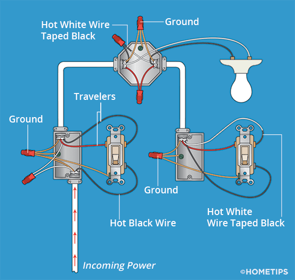 Three-Way Switch Wiring | How to Wire 3-Way Switches | HomeTips | Two Light Wiring Diagram Power At Light |  | HomeTips