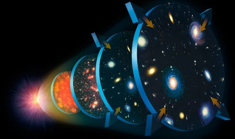 Big Bang Theory shock: Time had no beginning and eventually reverses  towards Big Bounce | Science | News | Express.co.uk