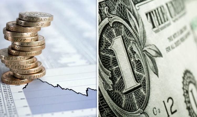 Pound V Us Dollar Gbp Could Surge Against Usd On Fed Rate Decision