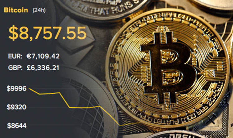 Bitcoin price why is bitcoin dropping today btc down 23 percent bitcoin price why is bitcoin dropping today btc down 23 percent city business finance express stopboris Image collections