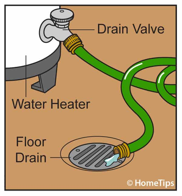 How To Flush Or Drain A Water Heater Hometips