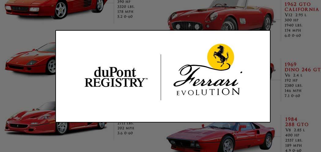 The Evolution Of Ferrari From 1947 To Now Autofluence