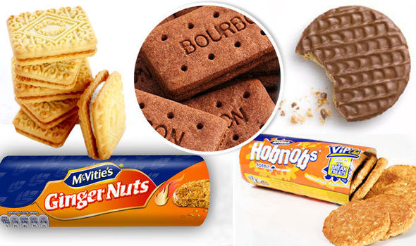 Image result for biscuit british