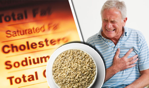 Revealed Eating This For Breakfast Could Destroy Bad Cholesterol