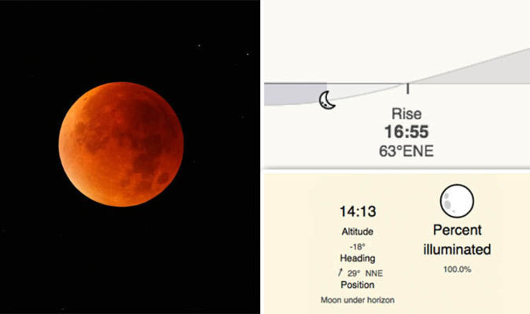 Blood Moon 2018: Moon rise direction – what time will the moon rise